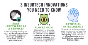 Insurtech Innovations